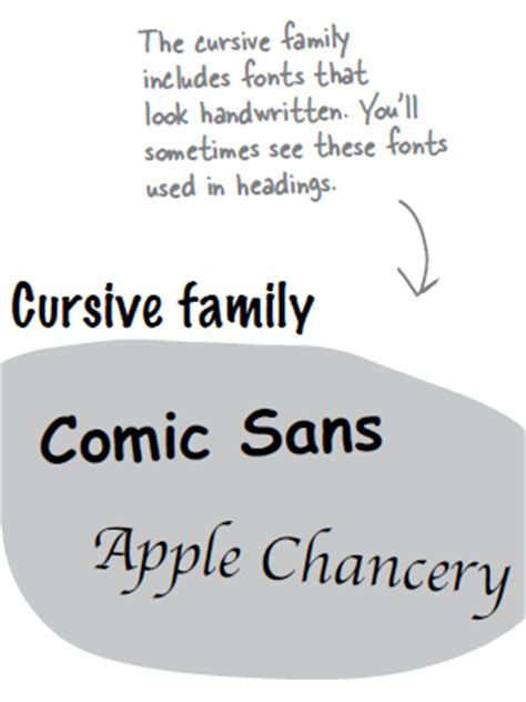 font color css font in css font size font color font weight text