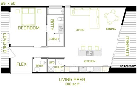 minimalist house plans small minimalist home plans