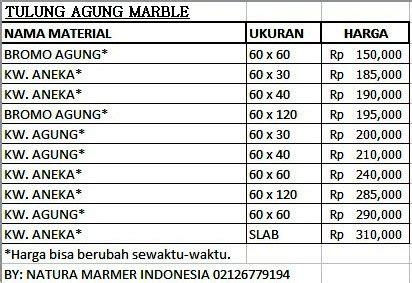 Harga Marmer daftar harga marmer tulung agung 2012 batu granit lantai
