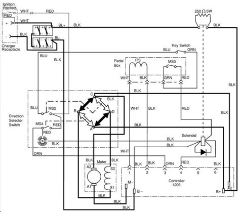 ez go electric golf cart wiring diagram efcaviation