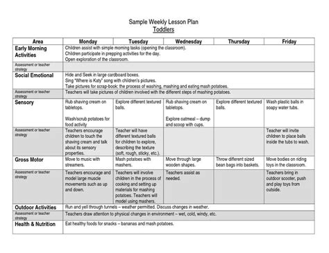 early years lesson plan template toddler lesson plan template curriculum for toddlers