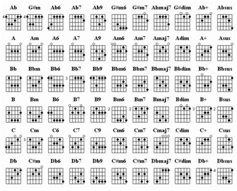 cara bermain gitar untuk para pemula 982 all new harga gitar akustik yamaha pemula gitar acoustic
