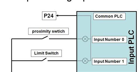 plc input wiring diagram 28 images plc og input wiring