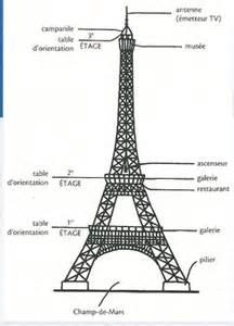 la tour eiffel la classe de touy 233 y 233