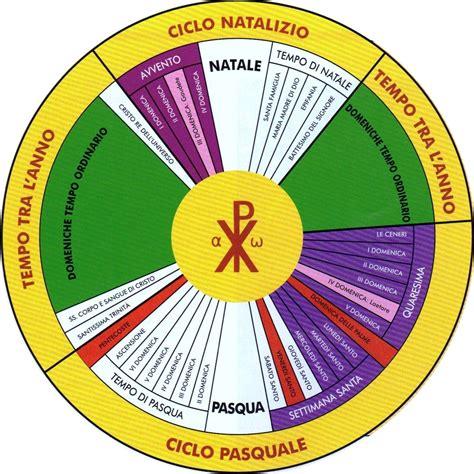 Calendario Significato Anno Liturgico Parrocchia Di Santa Margherita Vergine E