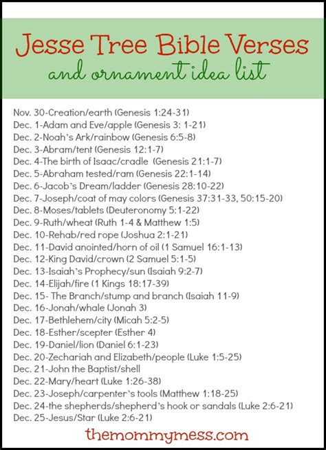 jesse tree bible verses and ornament idea list holiday