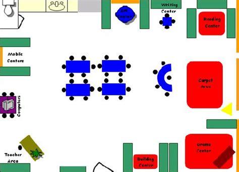 kindergarten classroom layout centers centers