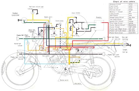 yamaha at2 125 at3 125 enduro motorcycle wiring