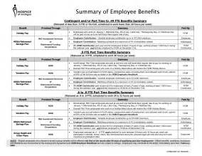 employee benefits package template best photos of hr benefits template employee benefit