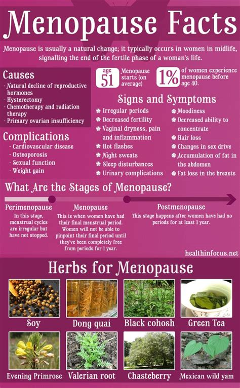 pictures signs of perimenopause 17 best images about menopocalypse surviving menopause on