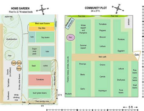 Garden Plot Layout Garden Plot Ideas Home And Garden Design
