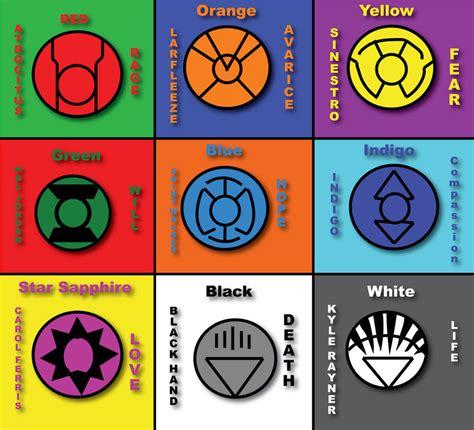 What Does Orange Symbolize Lantern Corps Symbols By Hybriddonny19 On Deviantart