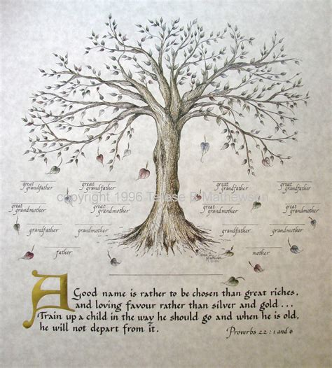 Printable Family Tree Art | family tree art print package of 3 by applesofgold on etsy