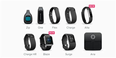 best fitbit product top 5 alternatives of fitbit fitness tracker to track