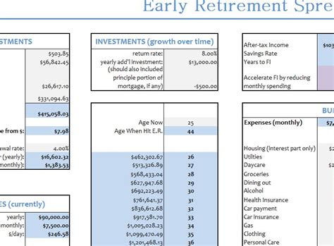 retirement planning spreadsheet templates early retirement spreadsheet