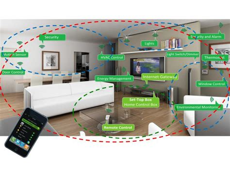 fresh smart home technology future 5196 in the news the zigbee alliance page 2