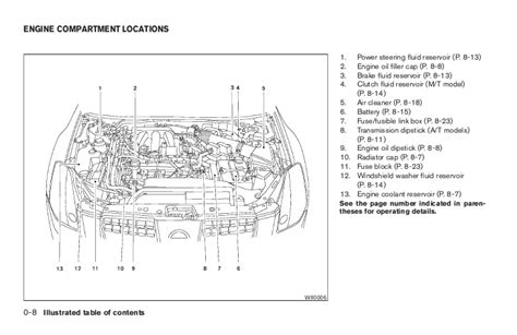 small engine service manuals 2009 nissan altima instrument cluster 2004 maxima owner s manual