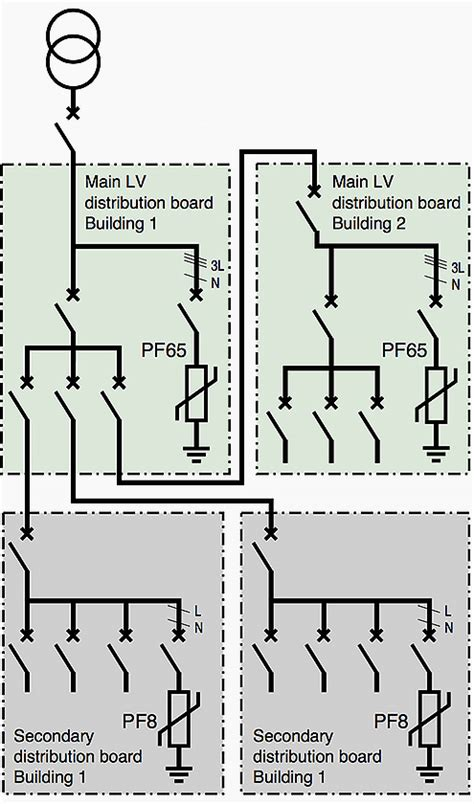 lightning arrester connection diagram wiring diagram