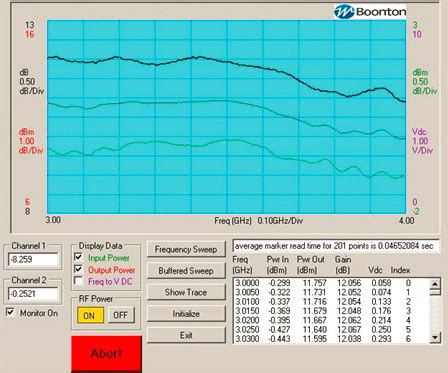 boonton amplifier test bench unsupported freeware