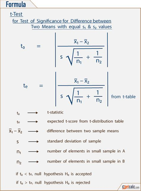 t test calculator t test calculator world of printable and chart