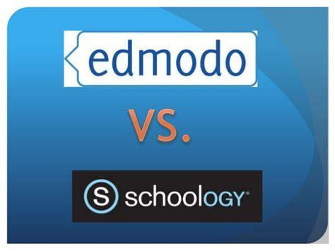 edmodo quotes edmodo image collections invitation sle and