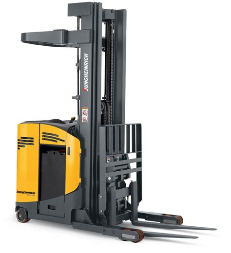 Car Lift Types by What Are The Forklift Class Types