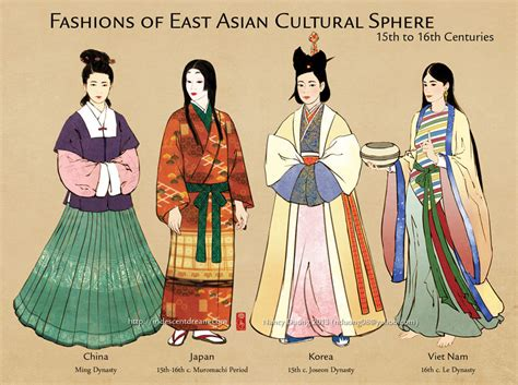 chinese traditional fashion timeline fashion in china through the ages history forum