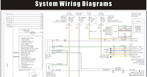 chevrolet impala instrument cluster system wiring diagrams schematic wiring diagrams