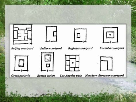 Ancient Roman House Floor Plan courtyards