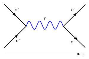 electrodinmica cuntica qed mec 225 nica cu 225 ntica
