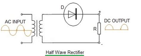 difference between diode and rectifier what is the difference between a wave rectifier and half wave rectifier updated 2017