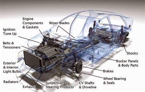 car name parts auto parts pictures
