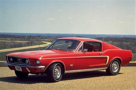 Ford Mustang History by Ford Mustang History