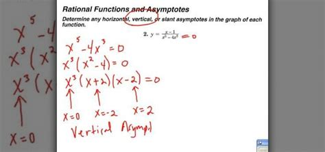 How To Find For How To Find The Vertical Asymptotes Of A Rational Function 171 Math Wonderhowto