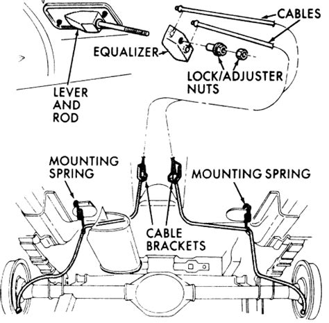 repair anti lock braking 2009 ford f250 user handbook repair guides parking brake cables autozone com