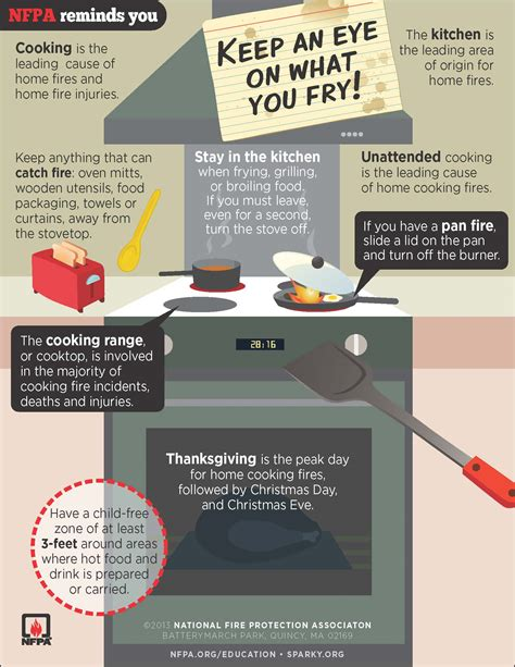 Kitchen Safety Tips by Recipe For Safe Cooking