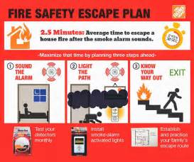 Fireplace Safety Living From The A M Agrilife Extension