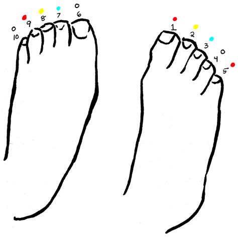 Pictures Of Feet Cliparts Co Foot Coloring Pages