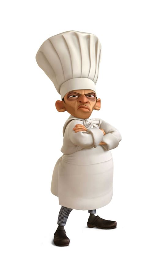 2007s Favorite Chef Is by Which Is Your Favorite Character Poll Results