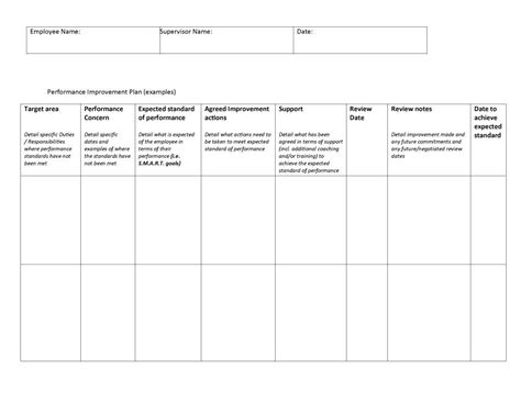 pip template 40 performance improvement plan templates exles