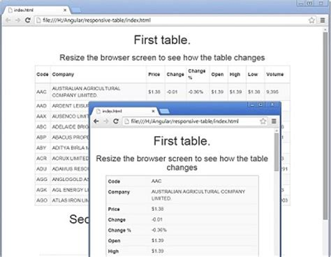 responsive html tables using css less codeproject