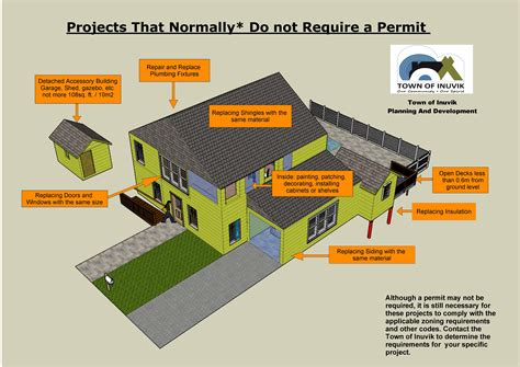 do i need a permit to build a pergola do you need a permit to make a garage sale decor23