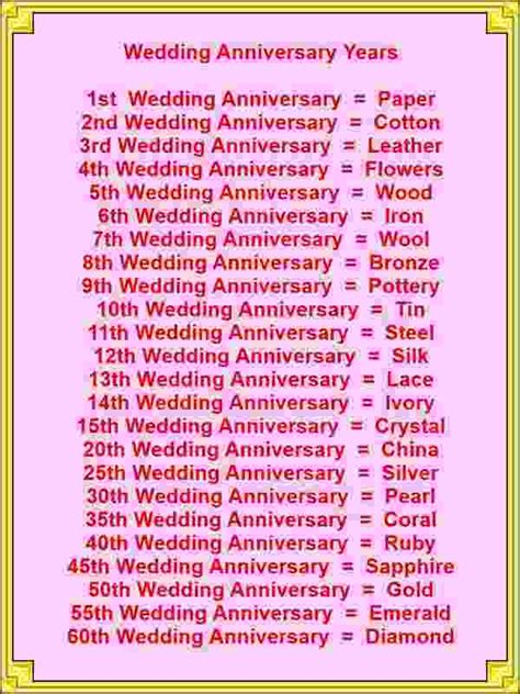 wedding anniversary year wedding anniversary years card verses greetings and wishes