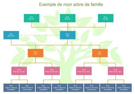 modele arbre genealogique gratuit 10 niveaux logiciel pour la cr 233 ation d arbre g 233 n 233 alogique