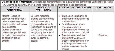 Plan De Cuidado De Enfermeria Para Hipertension | plan de cuidado de enfermeria para hipertension hta