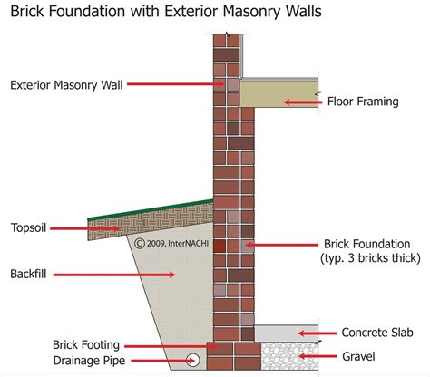 exterior wall thickness 100 exterior wall thickness patente ep0349165b1