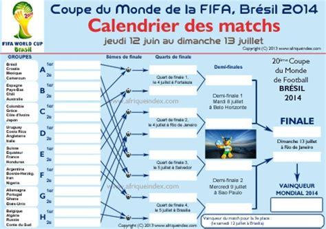 Calendrier Mondial 2014 Projet Coupe Du Monde La Fiche Pays 224 Remplir