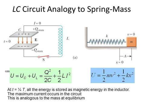 calculate the inductance of an lc circuit maximum current inductor lc circuit 28 images find the maximum energy stored in the inductor