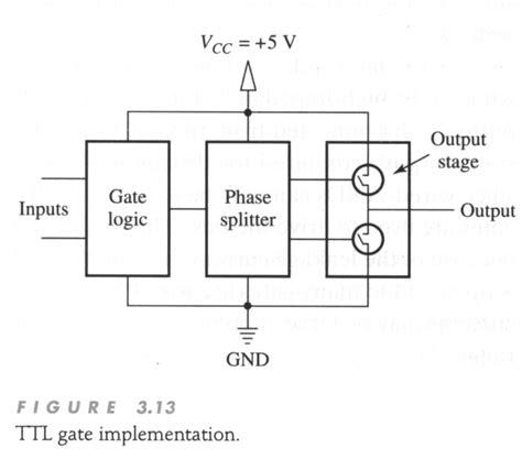 bipolar transistor logic families bipolar transistor logic 28 images bipolar transistor logic ppt voltage transfer