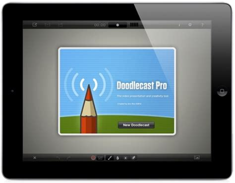 create video presentations with photos and voice over on ipad